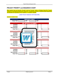 Project Priority and Sequence Chart and Summary Template