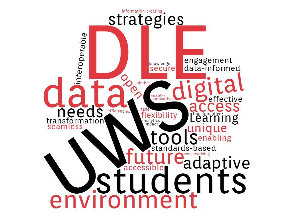 DLE wordcloud image