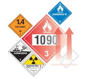DOT hazmat transportation symbols and signage