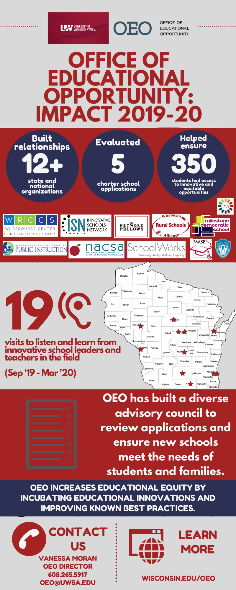 Office of Educational Opportunity Impact image