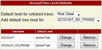 Default Tree Level Detail