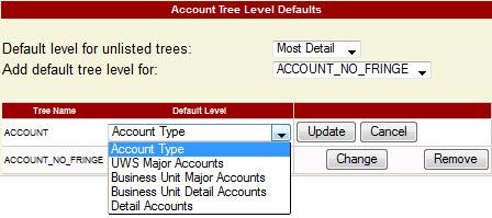 Default Tree Level Dropdown