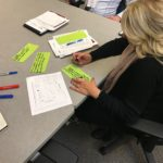 UW-Whitewater team member writing strategy etc for chart