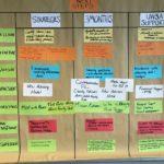 Workshop Chart 1