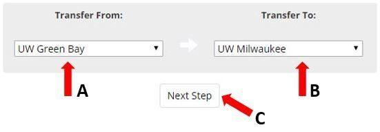 UW-Green Bay to UW-Milwaukee transfer scenario