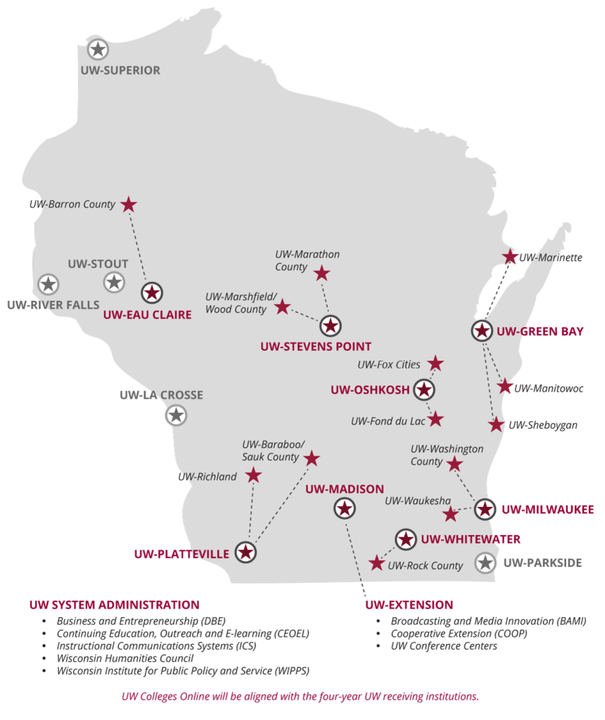 New UW System Structure Map